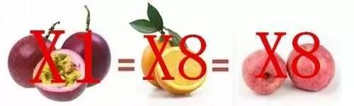 """它号称水果中的""""药王"""",你吃过么?"""